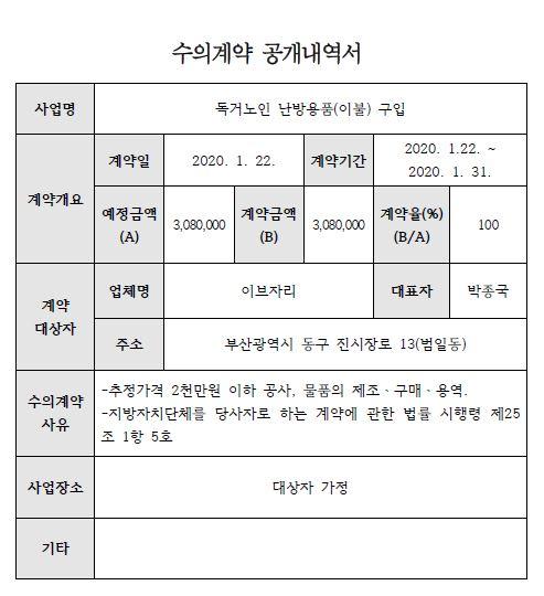 수의계약 공개내역서(이불).JPG